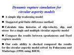dynamic rupture simulation for circular asperity models