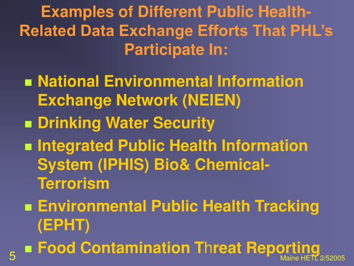 Examples of Different Public Health-Related Data Exchange Efforts That PHL's Participate In: