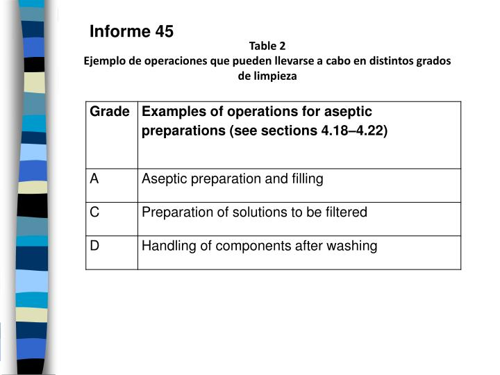 Informe 45