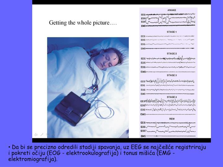 Da bi se precizno odredili stadiji spavanja, uz EEG se najčešće registriraju i pokreti očiju (EOG - elektrookulografija) i tonus mišića (EMG -elektromiografija).