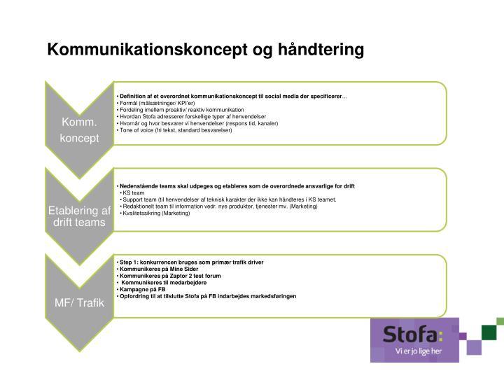 Kommunikationskoncept og håndtering