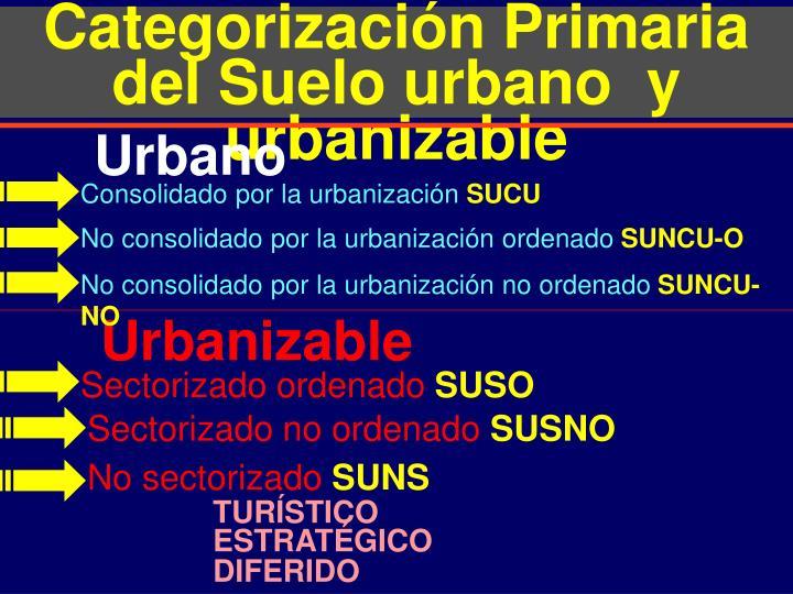 Categorización Primaria del Suelo urbano  y urbanizable