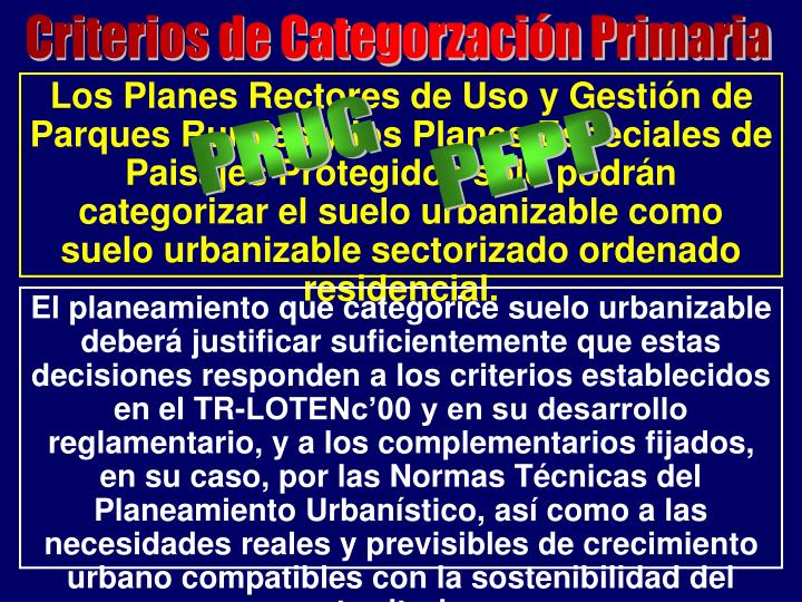 Criterios de Categorzación Primaria