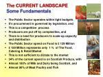 the current landscape some fundamentals