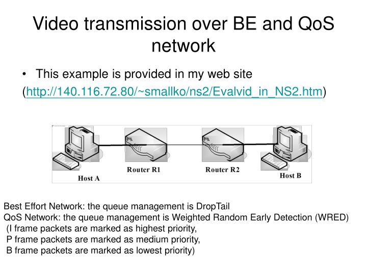 Video transmission over BE and QoS network