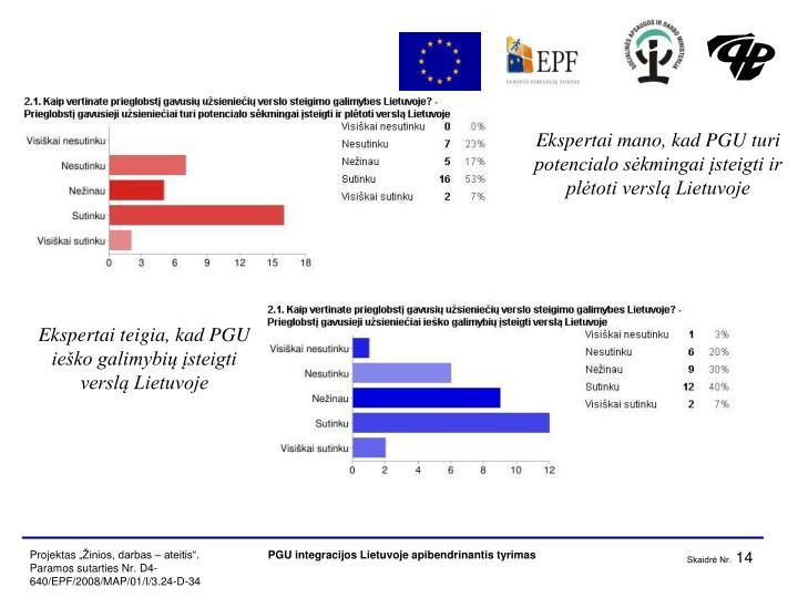 Ekspertai mano, kad PGU turi potencialo sėkmingai įsteigti ir plėtoti verslą Lietuvoje