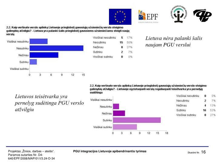 Lietuva nėra palanki šalis naujam PGU verslui