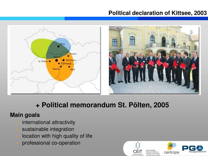 Political declaration of Kittsee, 2003
