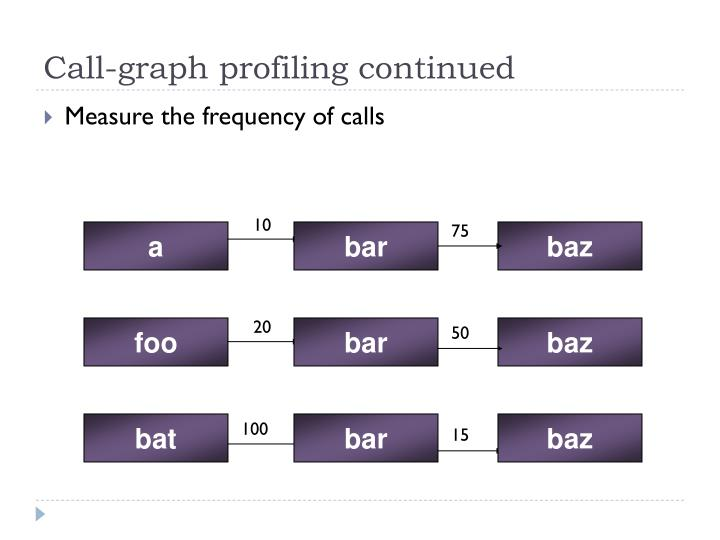 Call-graph profiling continued
