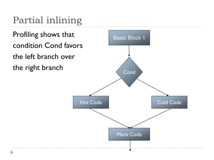 Partial inlining