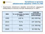 dyrektywa w sprawie sk adowania odpad w 1999 31 we
