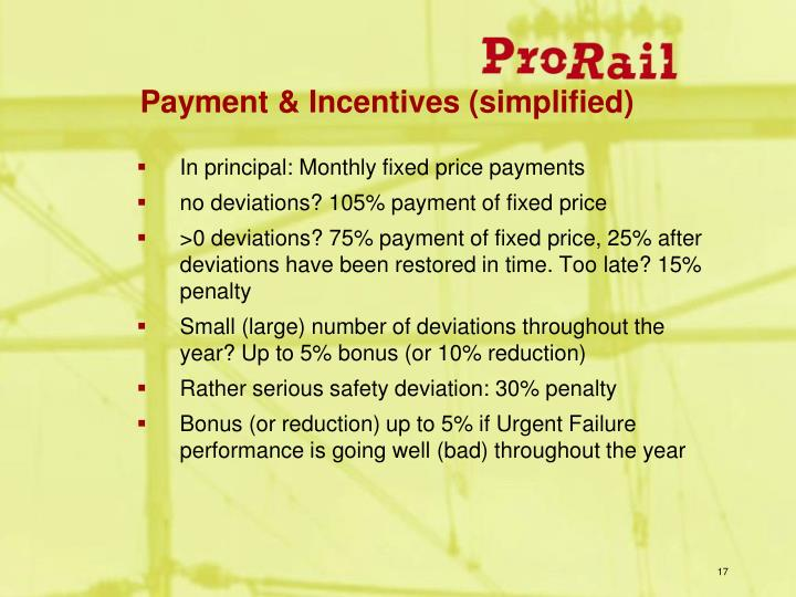 Payment & Incentives (simplified)
