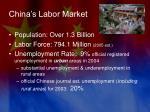 china s labor market
