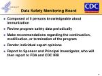data safety monitoring board
