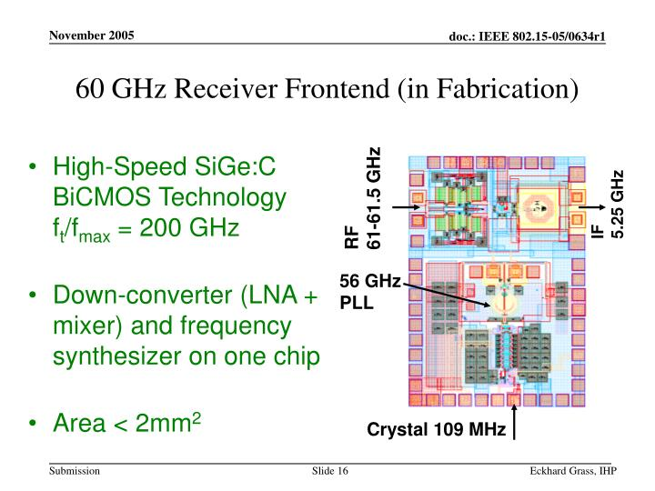 60 GHz Receiver Frontend (in Fabrication)