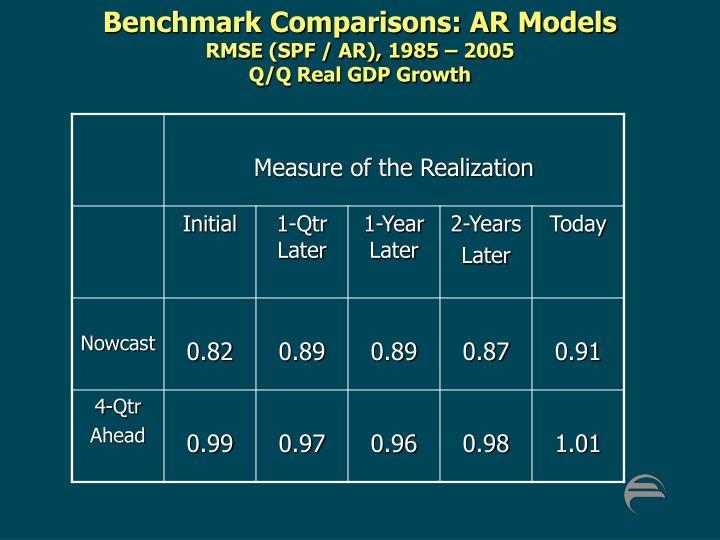 Benchmark Comparisons: AR Models