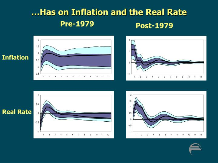 …Has on Inflation and the Real Rate