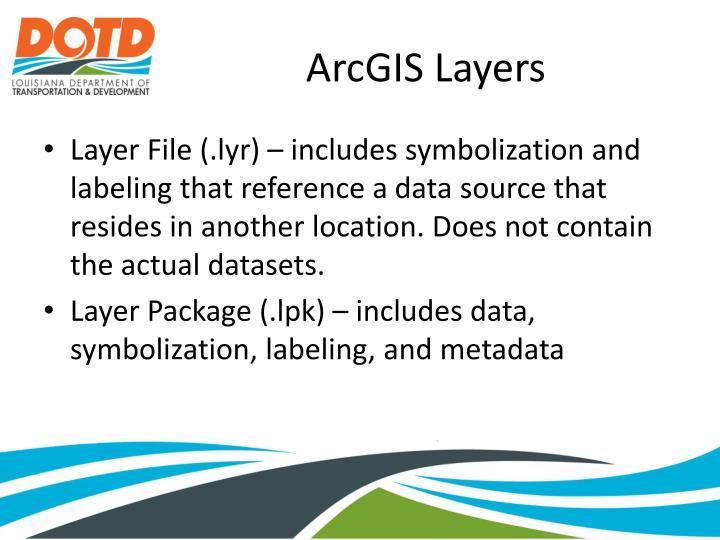 ArcGIS Layers