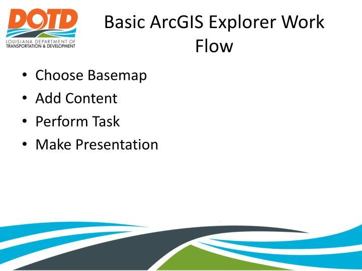 Basic ArcGIS Explorer Work Flow