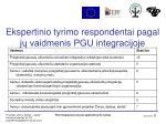 ekspertinio tyrimo respondentai pagal j vaidmenis pgu integracijoje