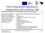 pgu integracijos steb sena integracijos sri i rodikliai 38