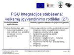 pgu integracijos steb sena veiksm gyvendinimo rodikliai 27