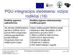 pgu integracijos steb sena vizijos rodikliai 16