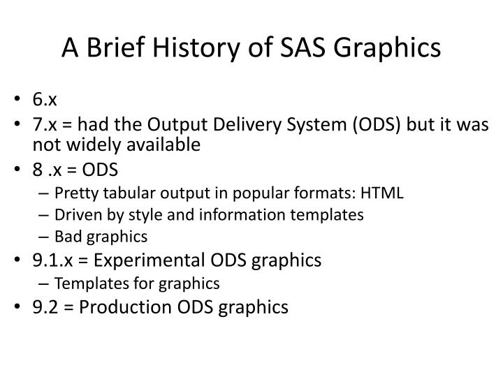 A brief history of sas graphics