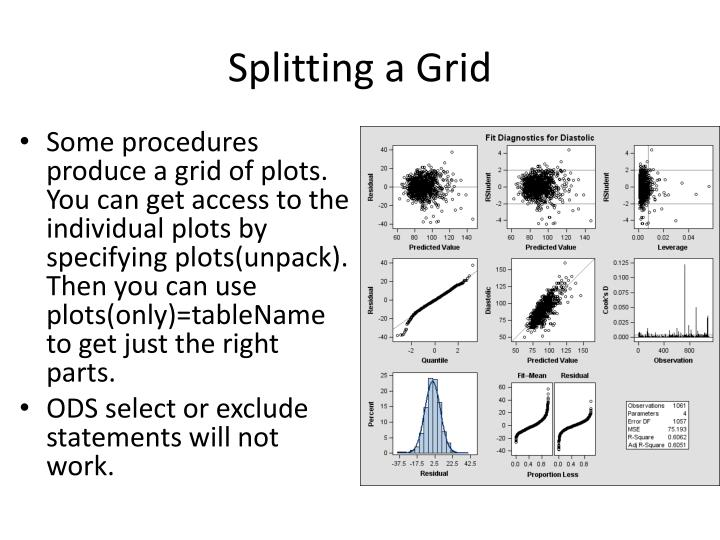 Splitting a Grid