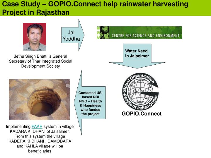 Case Study – GOPIO.Connect help rainwater harvesting Project in Rajasthan