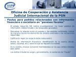 oficina de cooperaci n y asistencia judicial internacional de la pgn3