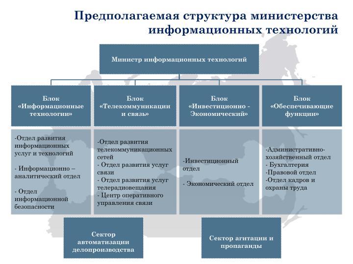 Предполагаемая структура министерства информационных технологий