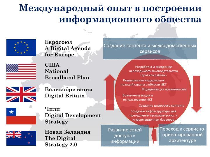 Международный опыт в построении информационного общества