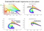 extended bh model trajectories on b h plane