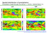 spatial distribution of precipitation precipitation change through 21st century y2100 y2000 y2000