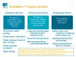 smartmeter program benefits