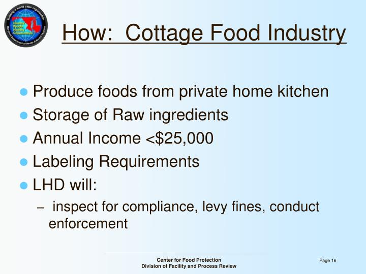 How:  Cottage Food Industry