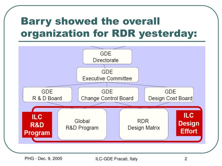 Barry showed the overall organization for rdr yesterday