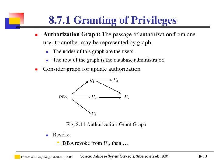 Authorization Graph: