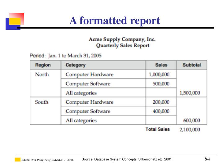 A formatted report