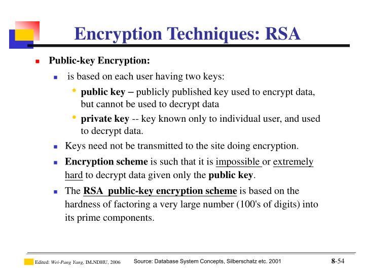 Public-key Encryption: