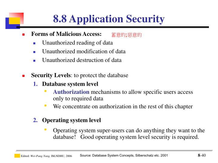 Forms of Malicious Access: