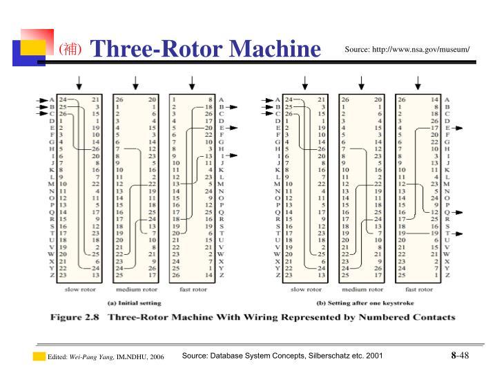 Three-Rotor Machine