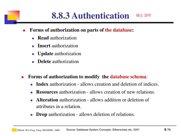 Forms of authorization on parts of