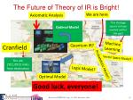 the future of theory of ir is bright