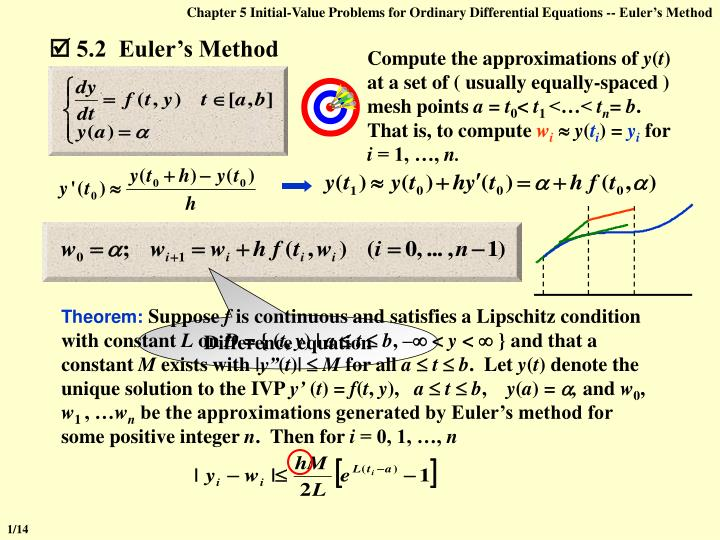 Chapter 5 Initial-Value Problems for Ordinary Differential Equations -- Euler's Method