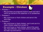 example chicken