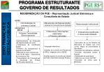 programa estruturante governo de resultados2