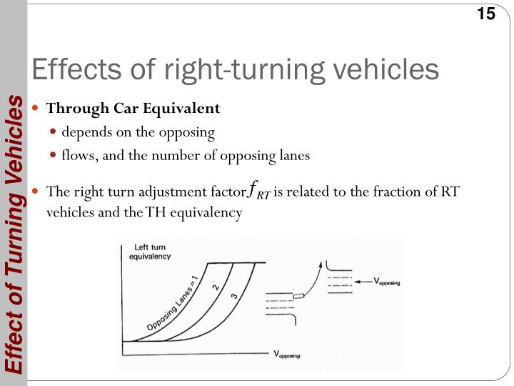 Effect of Turning Vehicles