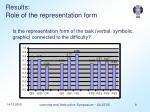results role of the representation form